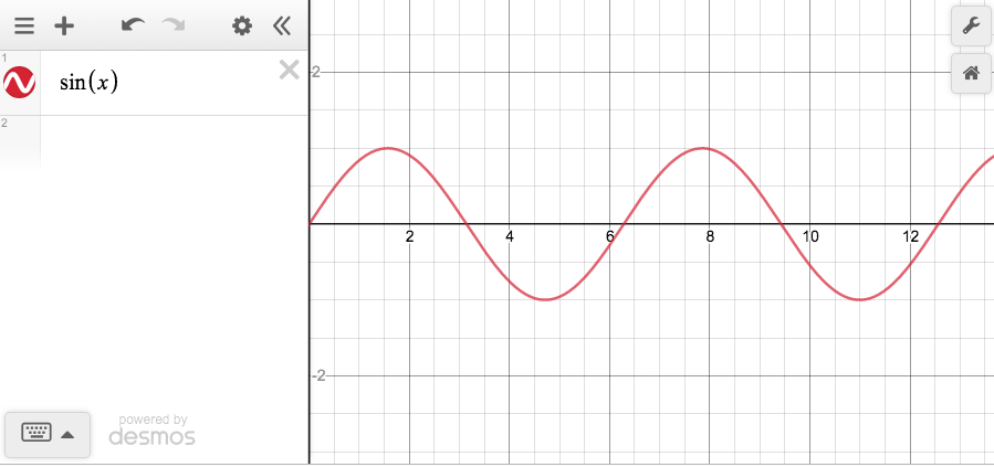 sine wave as diagram