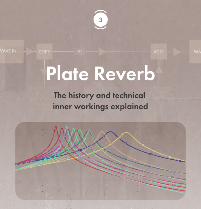Plugins explained plate reverb